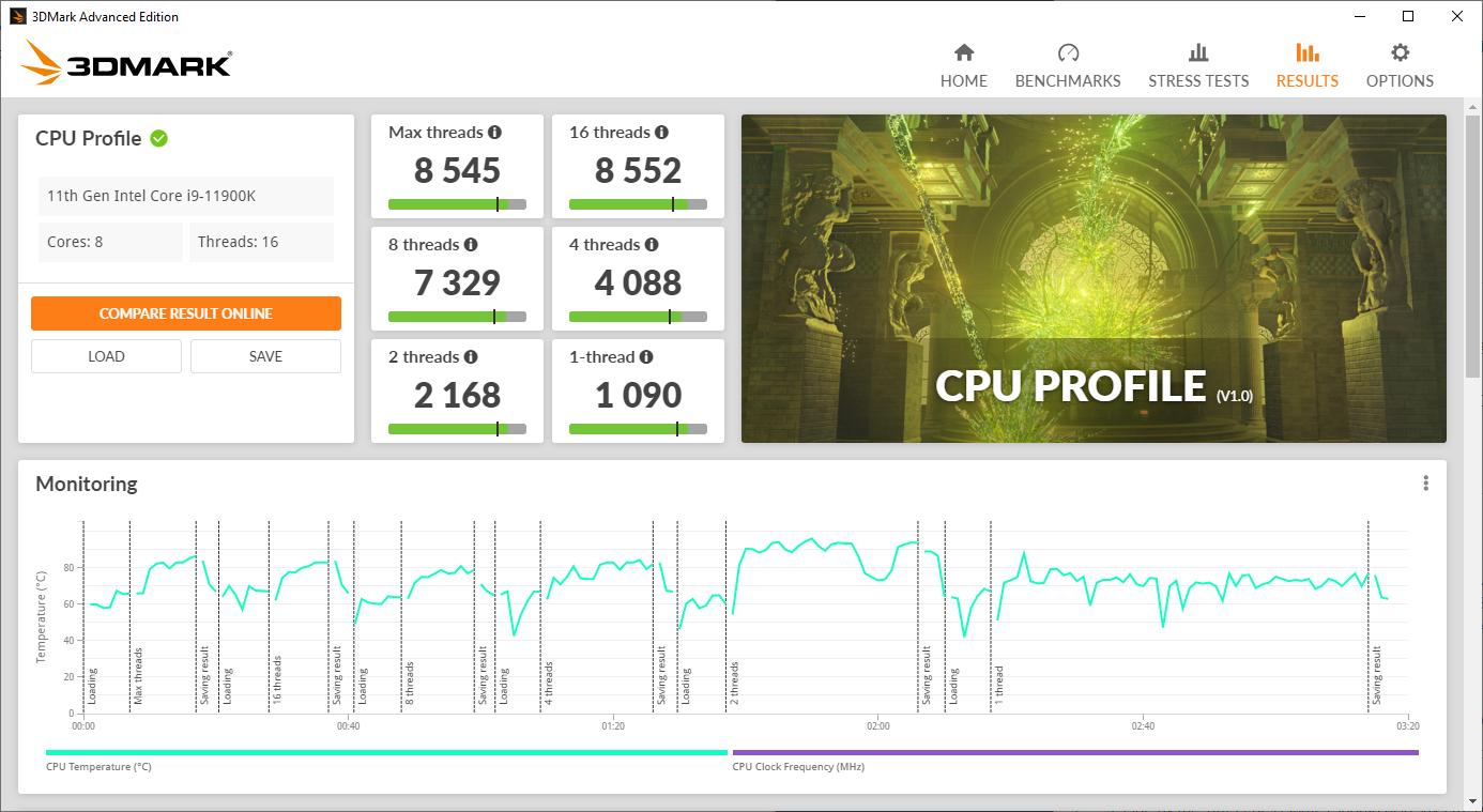 3DMark CPU Benchmark results screen