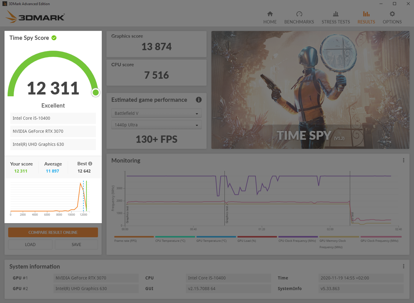 3DMark shows how your score compares with other results from the same hardware