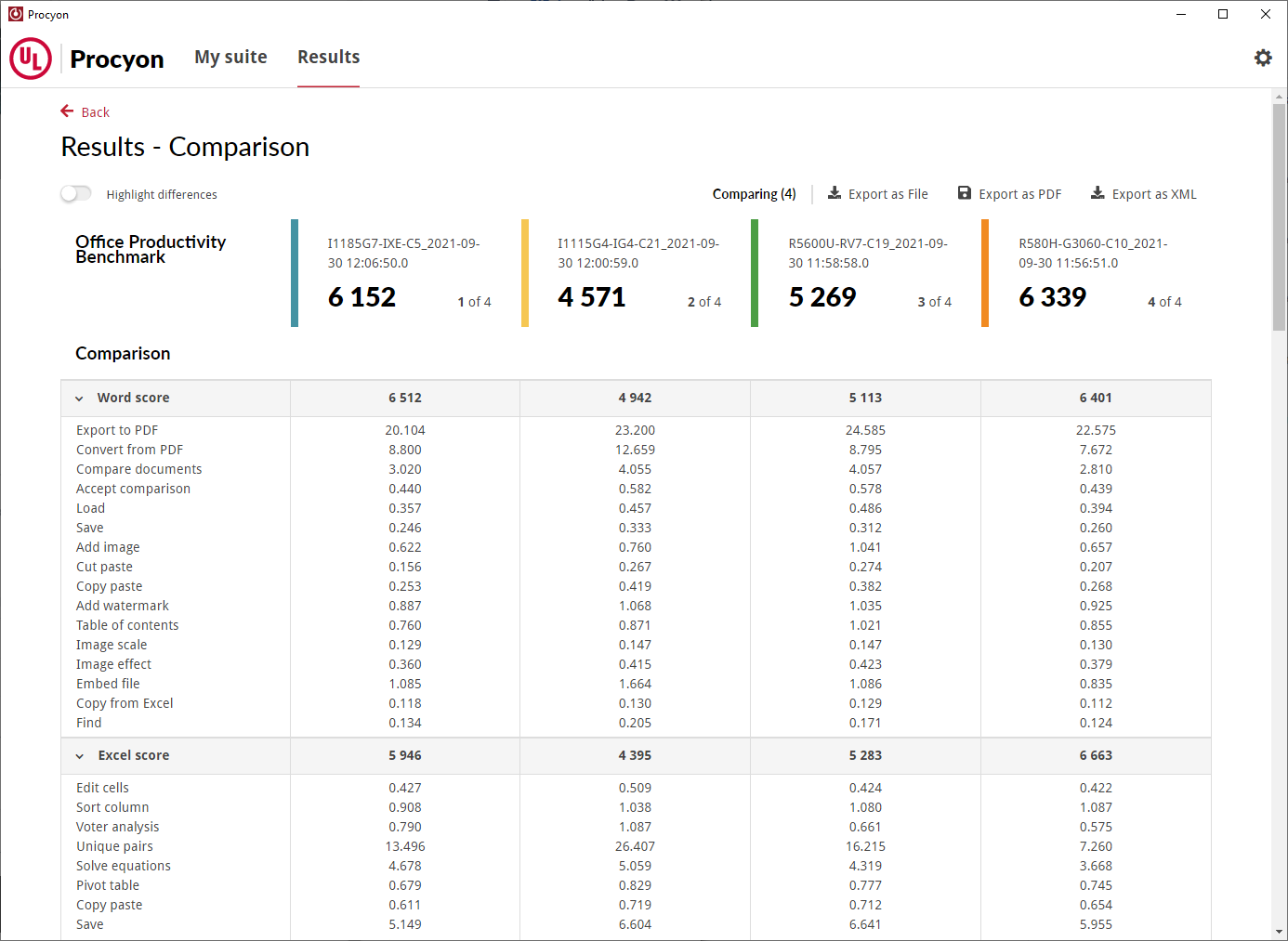 You can compare up to four benchmark results side by side in the UL Procyon app