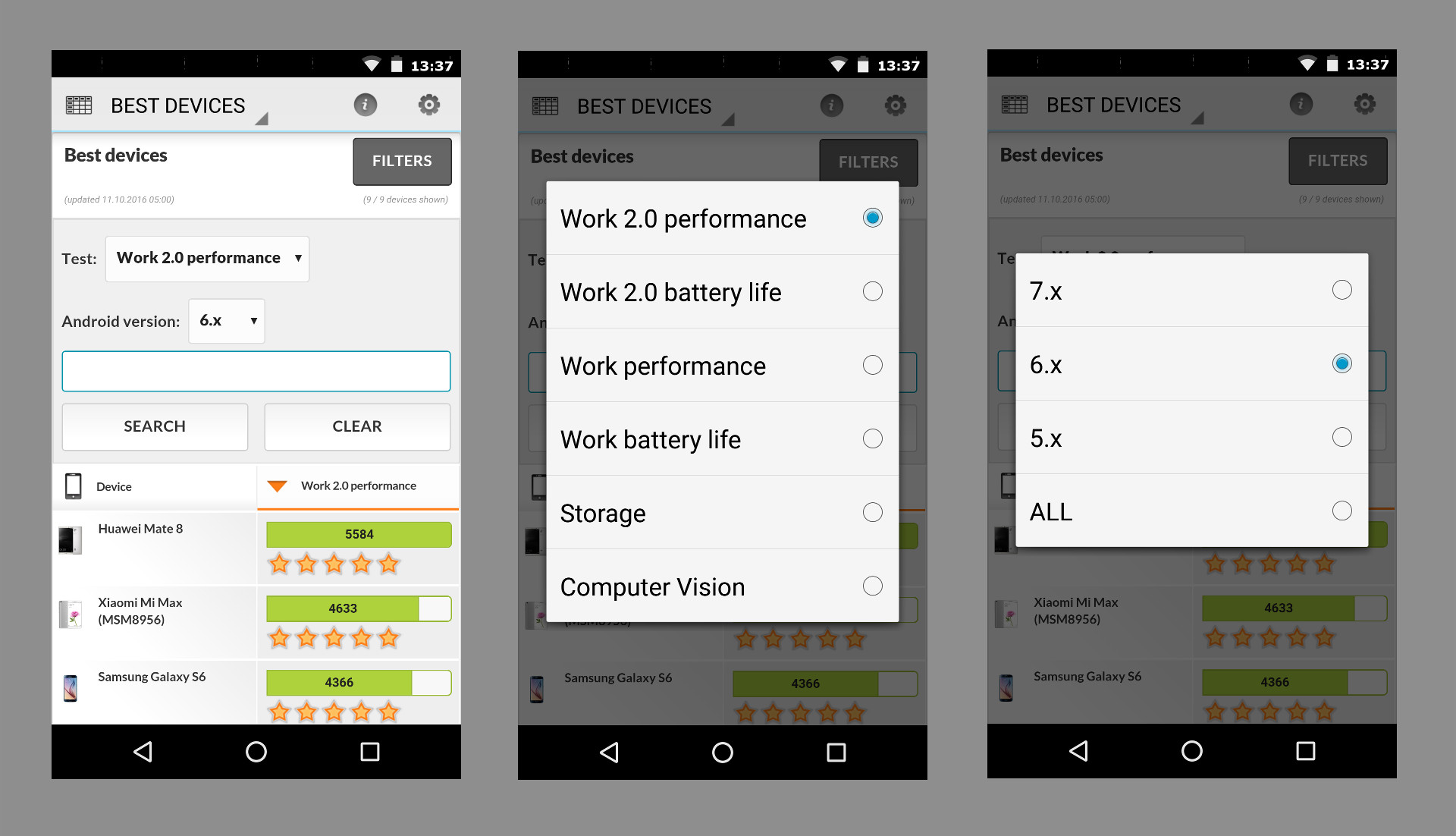 PCMark for Android performance comparison by Android OS version in the Best Devices List